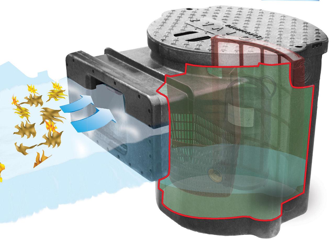 Скиммерной механизм очистки воды